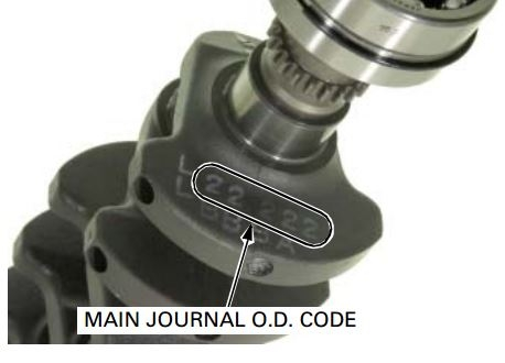 How to read the ARX1200 bearing codes from the crankshaft